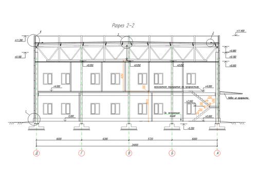 Этапы проектирования